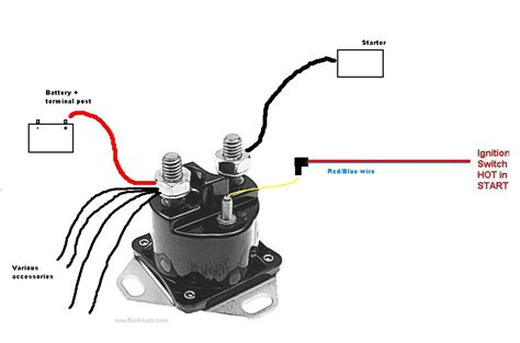 Basic Ford Solenoid Wiring Diagram 3 Post by How Do I Install A Solenoid In A 1987