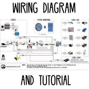 Wiring Diagram Tutorial Campers Diy Van Conversions