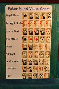 Poker Chart Sheet Travel Poker Card Deck Holder And Cheat Sheet By