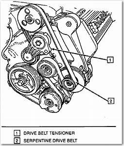 Serpentine Belt Diagram For A 1997 Cadillac Deville