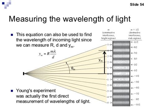 how to measure wavelength of light light waves