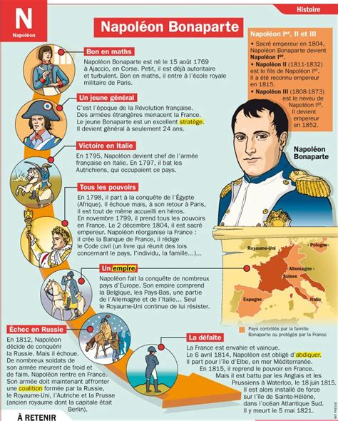 Napoleon Bonaparte Resume by 201 Best Images About Fr Fiches Mquotidien On