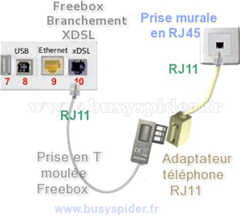 branchement prise telephonique murale bs freebox v5 installation express facile premiers branchements