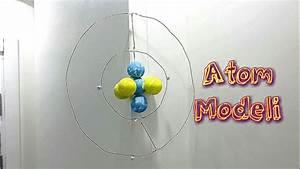 Atom Modeli -lityum   Bohr Atom Modeli