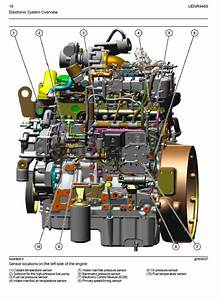Small Engine Troubleshooting User S Guide And Manuals