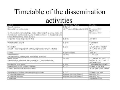 Dissemination Plan Template dissemination plan presentation