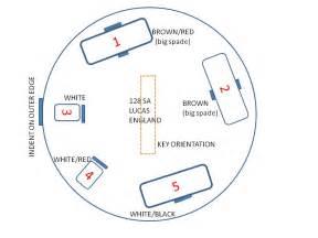 Wiring Diagram Tdi Starter Switch Defender Forum