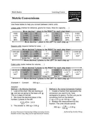 basic math mathematics  calculus libguides