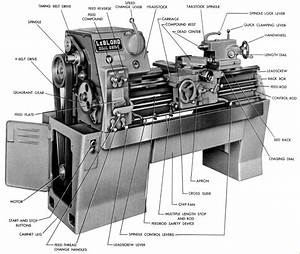 Leblond Lathe Parts Diagram