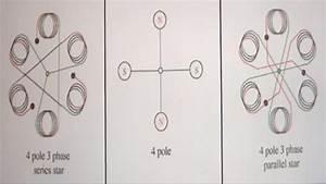 Three-phase Winding Diagrams  U00ae