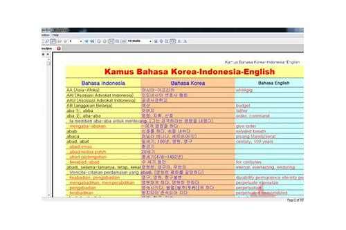 download kamus jerman-indonesia untuk hp java