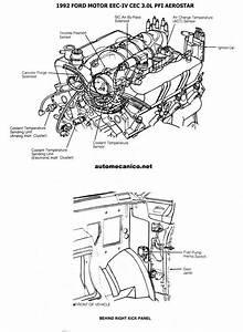 Ford  Diagramas