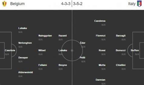 Zowel nederland als belgíe hebben op papier een relatief eenvoudige poule, waarin ze groepswinnaar moeten kunnen worden. opstelling-belgie-italie   EK voetbal 2016