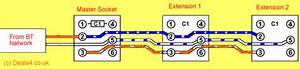 Diagram  Home Telephone Extension Wiring Diagram Full