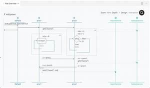 Practical Microservices Development Patterns  Sync Vs