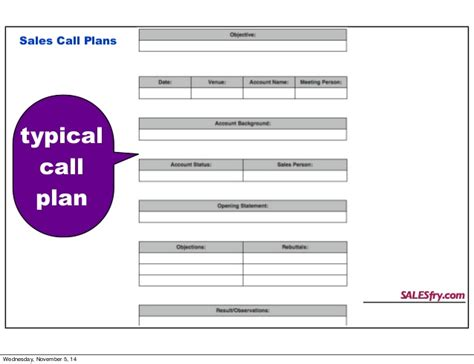 Sales Call Plan Template Free by Sales Call Plan
