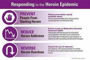 chronic pain medication
