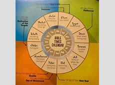 The Jewish Calendar Blog Think Theology