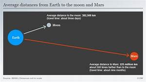 Fifty years after Lunar Orbiter 4 mapped almost all the ...