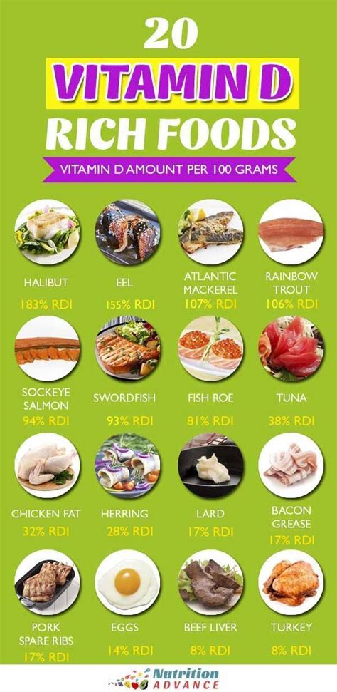 The Top 20 Foods High In Vitamin D3 | Vitamin d rich food ...