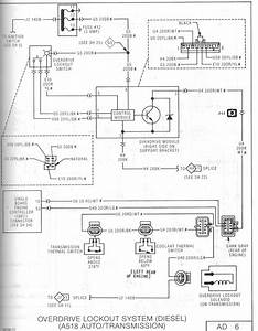 91 5 Overdrive Question