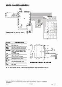 Brio 3 Service Manual