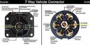 Needed  7 Blade Trailer Connector Wiring Diagram