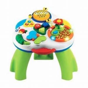 Table Eveil Bebe : jeux jouets page 13 ~ Teatrodelosmanantiales.com Idées de Décoration