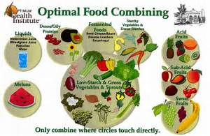 ... food combining you should know what foods are great to combine to Food Combining