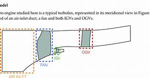 Meridional View Of The Configuration  Ogv  Outlet Guide