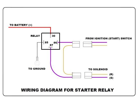 starter relay wiring diagram 5a2482b33ad85 starter relay wiring diagram fitfathers me on wiring diagram of a relay