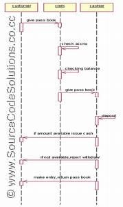 Uml Diagrams For Internet Banking System