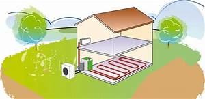 Pac Air Eau : a rothermie pompe chaleur air air ou air eau frenchimmo ~ Melissatoandfro.com Idées de Décoration