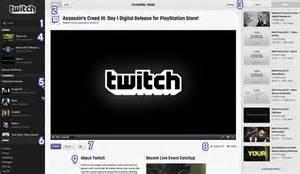Twitch Channel Panels