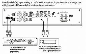 Amazon Com  Ssl Ev3000d Evolution 3000w Class D Monoblock