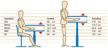 simple standing desk ideal height posture ergonomics multitablecom u intended inspiration decorating