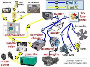 Rv Net Open Roads Forum  Tech Issues  Electrical Questions