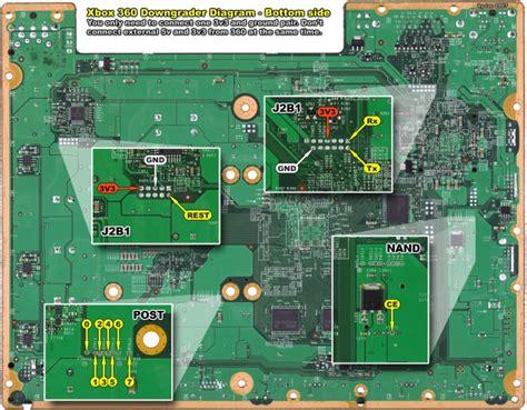 Xbox Downgrader Hardware Ivc Wiki