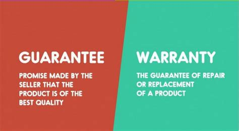 warranty versus guarantee 15 words that sound similar but have different meaning