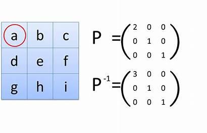 Matrix Example Form Normal Jordan