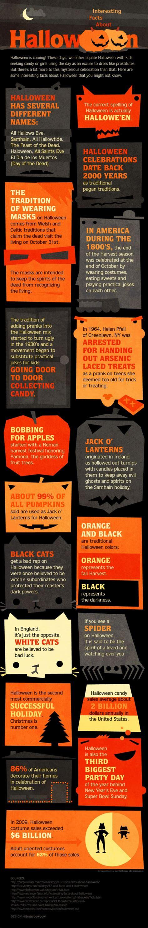 halloween facts kidspressmagazine com