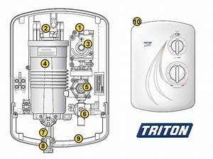 Shower Spares For Triton Enrich