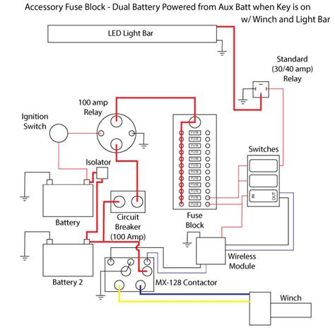 Polari Atv Key Switch Wiring Diagram by Acc Fuse Block Install Polaris Rzr Forum Rzr Forums Net