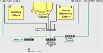 HD wallpapers wiring diagram marine switch panel