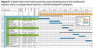 managing pv installations with a gantt chart solarpro With work plan gantt chart template