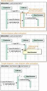 Extracting In Sequence Diagram