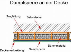 Flüssige Rauhfaser Entfernen : dampfsperre an decke und deckend mmung decke abh ngen im bad ~ Lizthompson.info Haus und Dekorationen