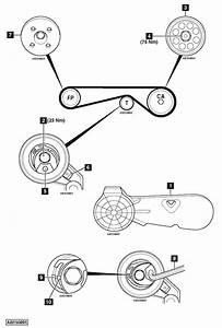 Rover Timing Belt Change