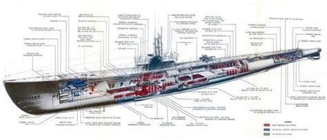 Diagram Of Kilo Sub by Image Result For Kilo Class Submarine Drawings Sub