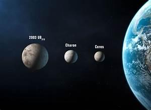 Three New Planets
